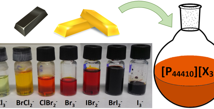 Key visual Green Chemistry paper on dissolving gold with safe aqua regia