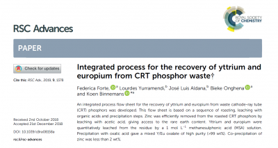 Cover CRT paper RSC Advances