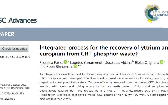 Cover CRT paper RSC Advances